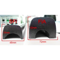 Burstoppning FIA vs. SFI