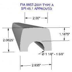 FIA-Godkännd burstoppning