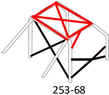 253-68 TR5.8.4 Skyddsstoppning